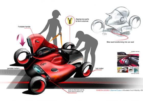 Ramesh Gound Design