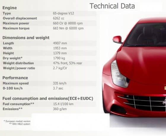 Ferrari-Four-FF-Hatchback