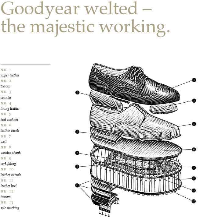 the goodyear welt