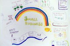 whiteboard starting small business