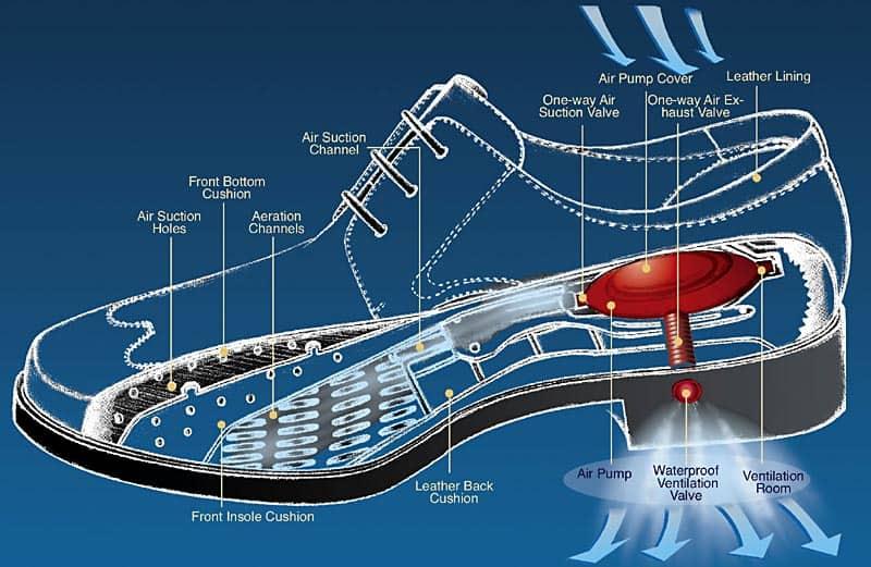cool breeze shoes diagram