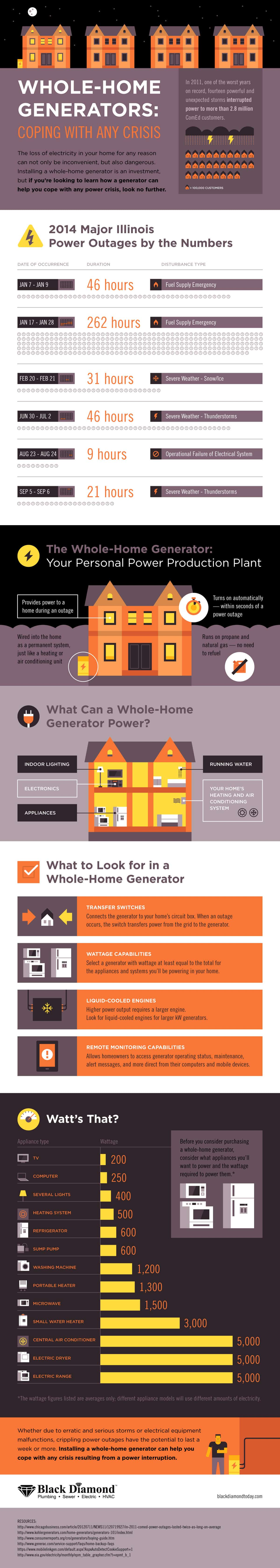 backup-generator-benefits-chart