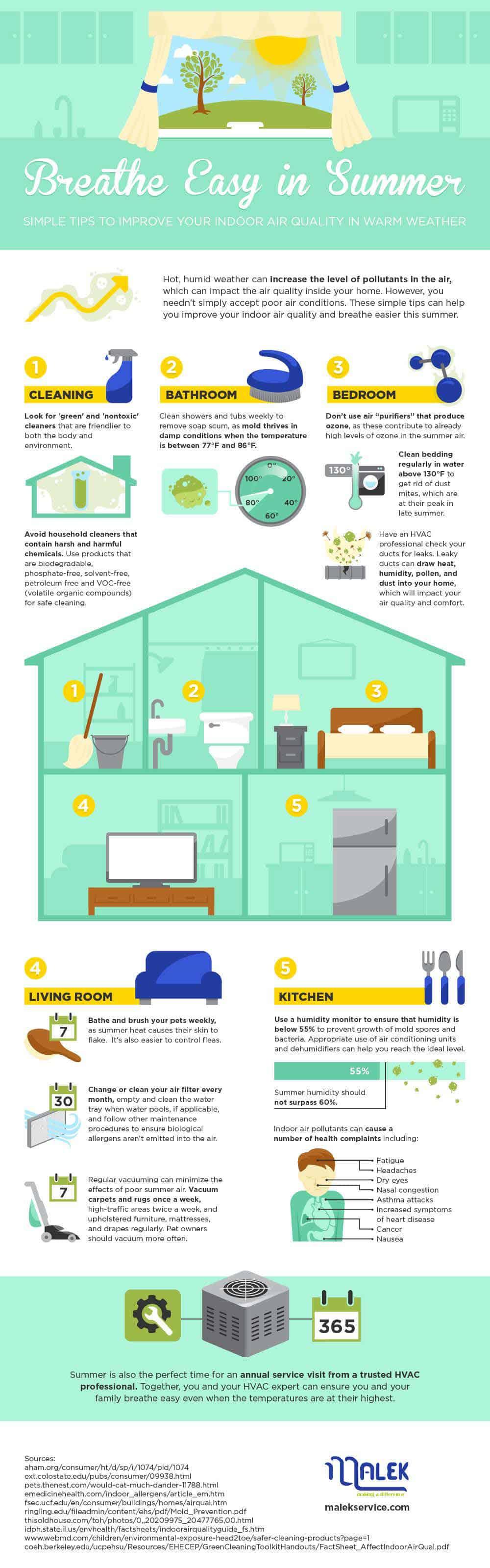 breath-easy-infographic