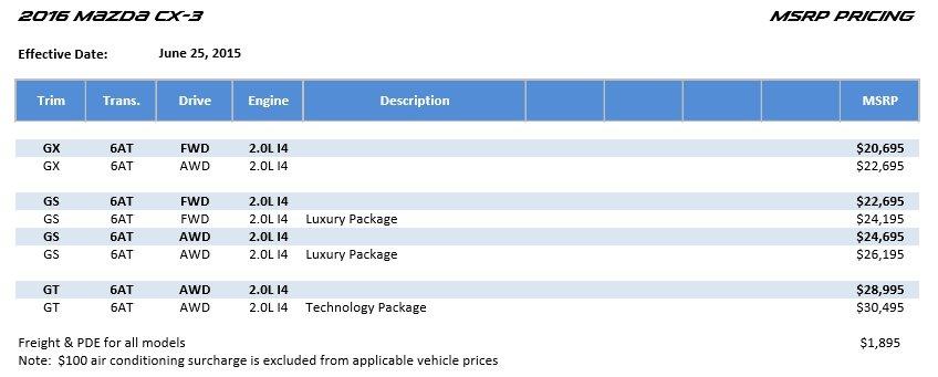 2016_Mazda_CX-3_Pricing