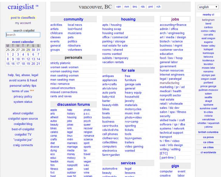 How To Make Money On Craigslist Unfinished Manunfinished Man