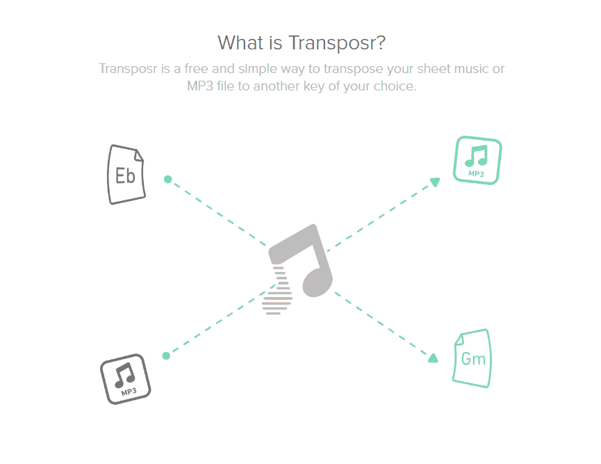 what is transposr?