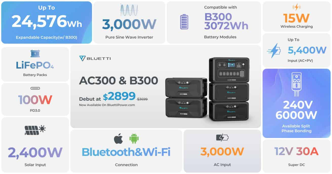 ac300 technical specs
