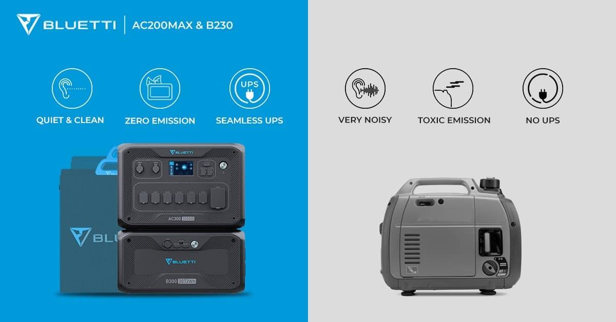 bluetti devices basic info